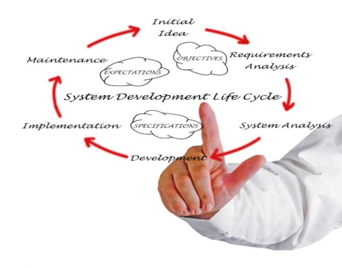 5 Phases of SDLC