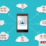cloud communication benefits