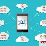 cloud communication benefits